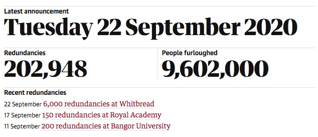 Furlough figures - September 2020